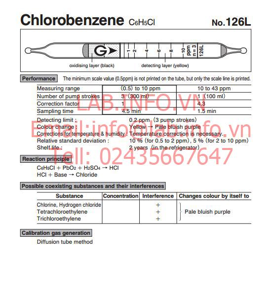 Test thử nhanh khí Chlorobenzene