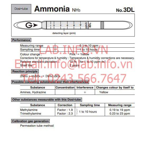 phát hiện nhanh hơi khí độc ammonia NH3 3DL
