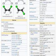 Dichloroethylene ClCHCHCl
