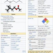 Isoamyl Acetate i-CH3CO2C5H11