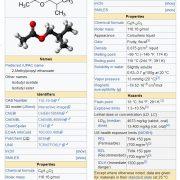 Isobutyl Acetate i-Ch3CO2C4H9
