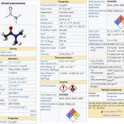 N,N-Dimethylacetamide CH3CON(CH3)2