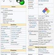 1,2-Dichloroethane ClCH2CH2Cl
