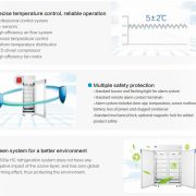 HYC-509 tủ bảo quản lạnh y tế invertor